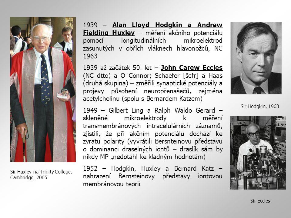 Alan Lloyd Hodgkin a Andrew Fielding Huxley 1939 – Alan Lloyd Hodgkin a Andrew Fielding Huxley – měření akčního potenciálu pomocí longitudinálních mik