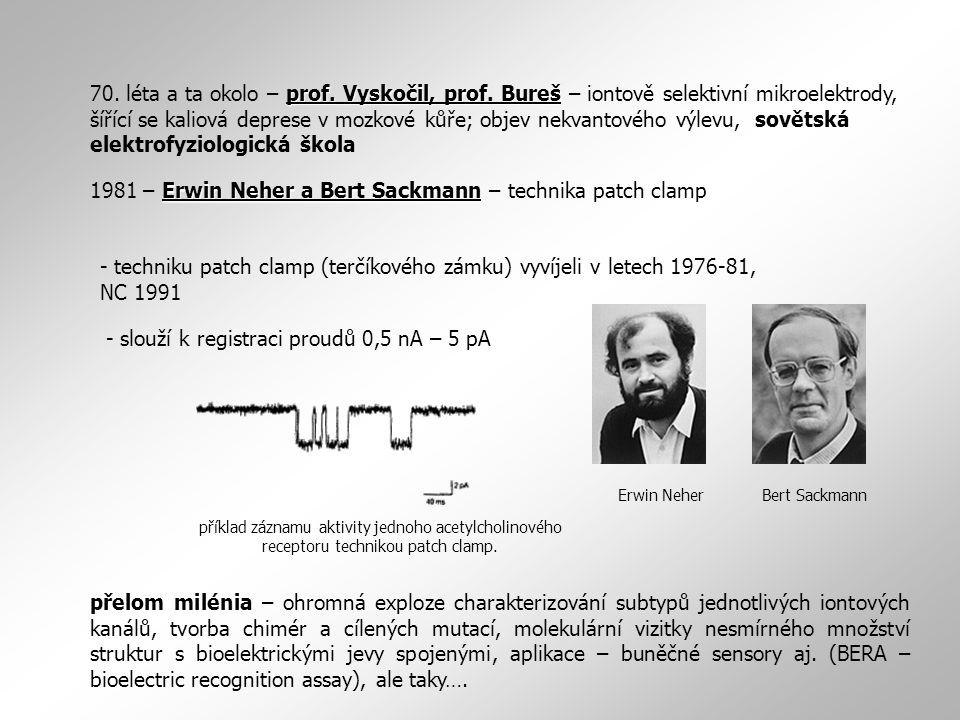 Erwin Neher a Bert Sackmann 1981 – Erwin Neher a Bert Sackmann – technika patch clamp Erwin NeherBert Sackmann - techniku patch clamp (terčíkového zám