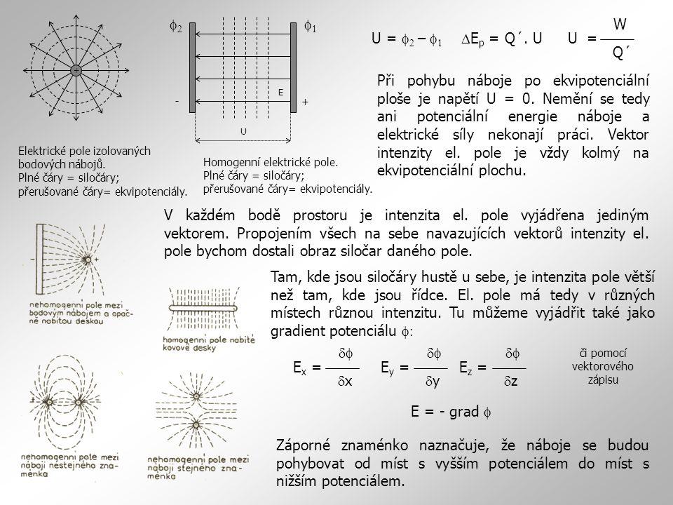 + Elektrické pole izolovaných bodových nábojů. Plné čáry = siločáry; přerušované čáry= ekvipotenciály. Homogenní elektrické pole. Plné čáry = siločáry