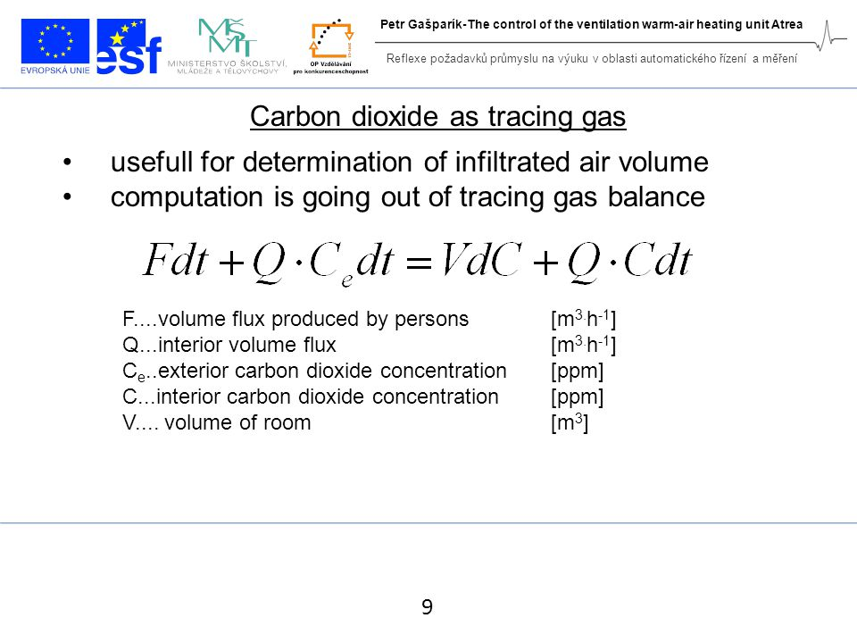 Carbon dioxide as tracing gas usefull for determination of infiltrated air volume computation is going out of tracing gas balance 9 F....volume flux produced by persons[m 3.