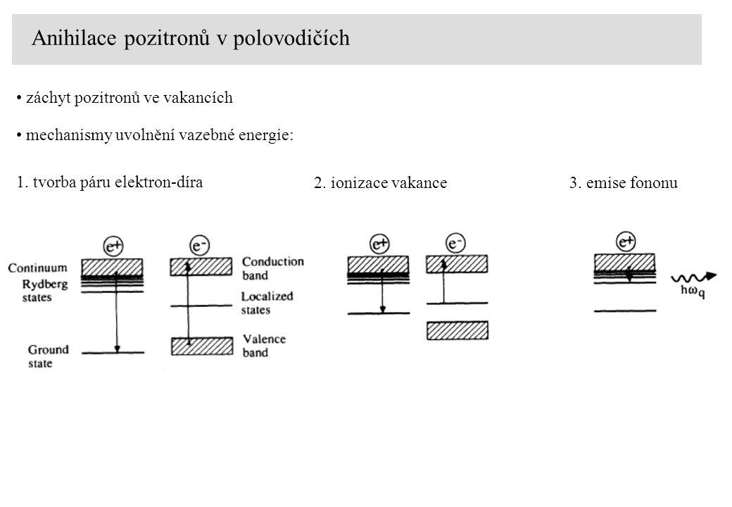 Anihilace pozitronů v polovodičích záchyt pozitronů ve vakancích mechanismy uvolnění vazebné energie: 1.