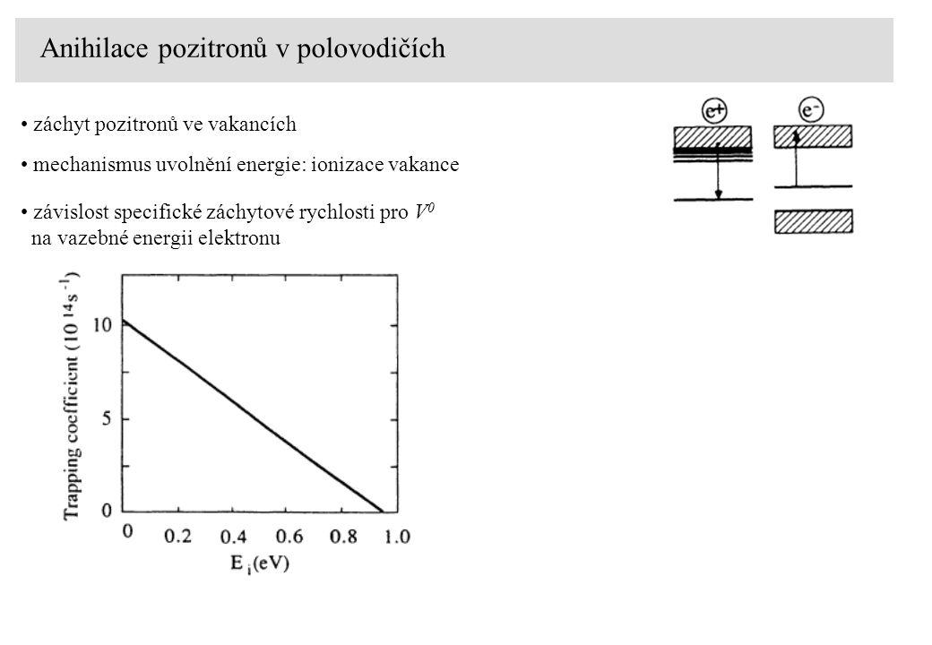 Anihilace pozitronů v polovodičích záchyt pozitronů ve vakancích mechanismus uvolnění energie: ionizace vakance závislost specifické záchytové rychlosti pro V 0 na vazebné energii elektronu