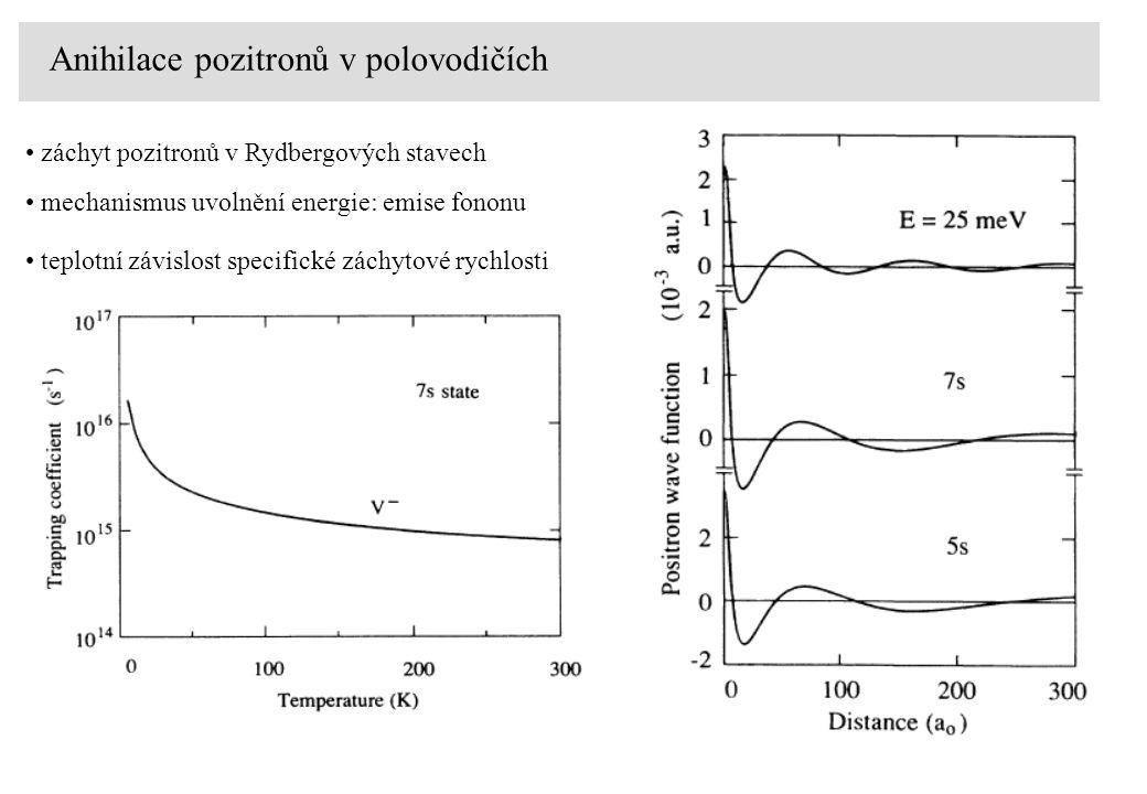 Anihilace pozitronů v polovodičích záchyt pozitronů v Rydbergových stavech mechanismus uvolnění energie: emise fononu teplotní závislost specifické záchytové rychlosti
