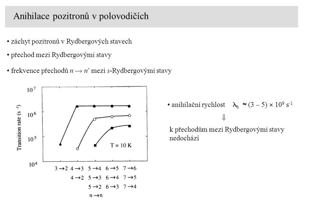Anihilace pozitronů v polovodičích záchyt pozitronů v Rydbergových stavech přechod mezi Rydbergovými stavy frekvence přechodů n  n' mezi s-Rydbergovými stavy b  (3 – 5)  10 9 s -1 anihilační rychlost  k přechodům mezi Rydbergovými stavy nedochází