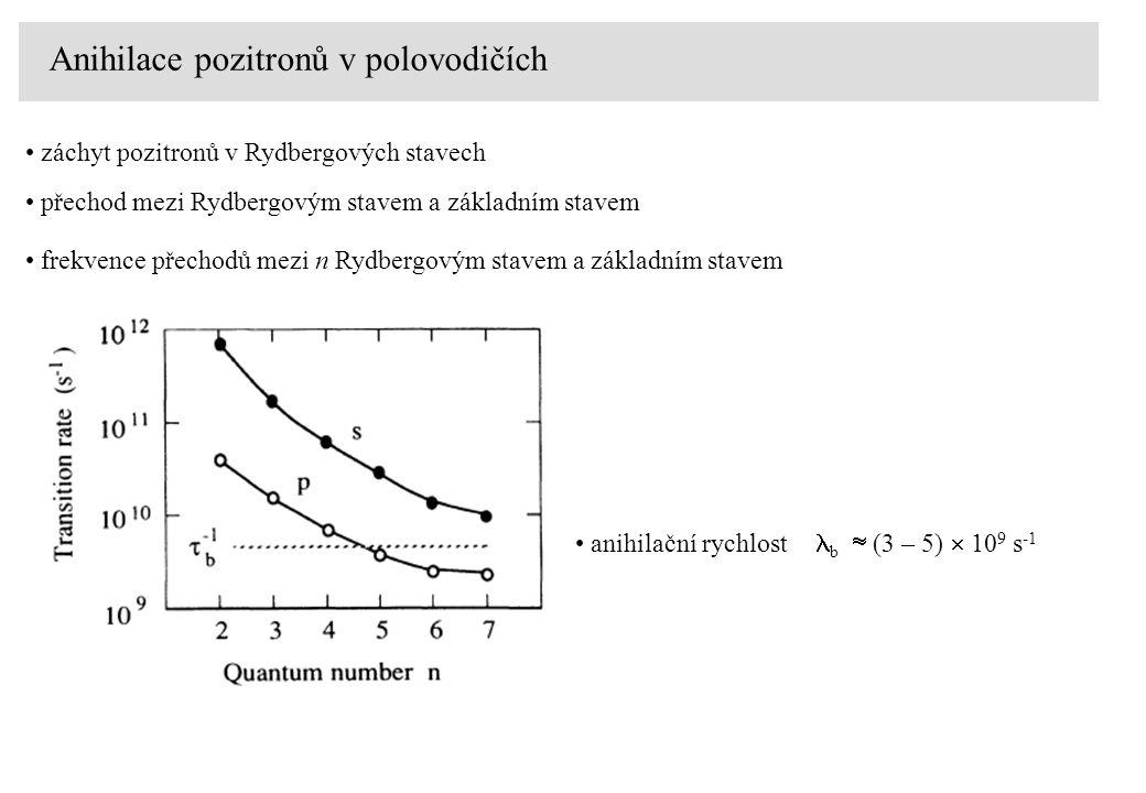 Anihilace pozitronů v polovodičích záchyt pozitronů v Rydbergových stavech přechod mezi Rydbergovým stavem a základním stavem frekvence přechodů mezi n Rydbergovým stavem a základním stavem b  (3 – 5)  10 9 s -1 anihilační rychlost