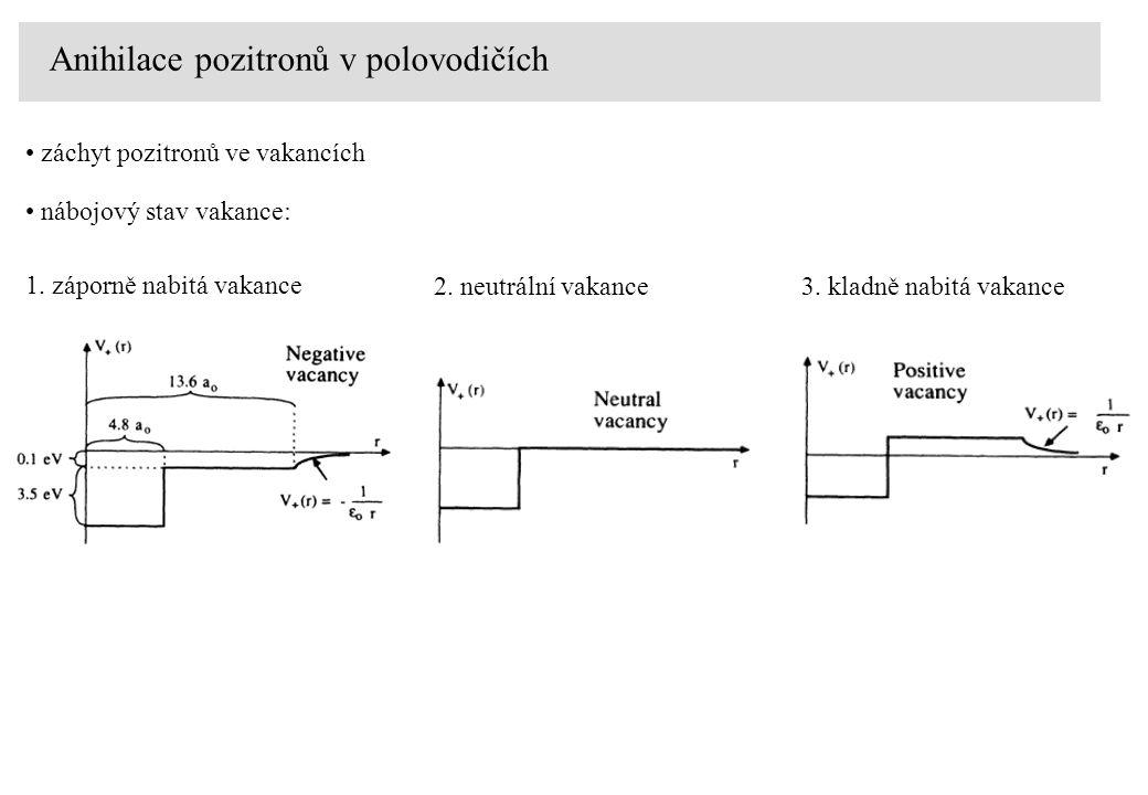 Anihilace pozitronů v polovodičích záchyt pozitronů ve vakancích nábojový stav vakance: 1.