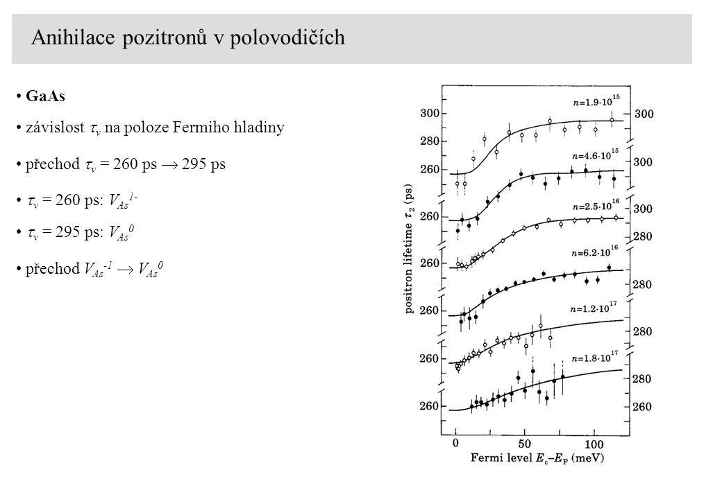 Anihilace pozitronů v polovodičích GaAs přechod  v = 260 ps  295 ps závislost  v na poloze Fermiho hladiny  v = 260 ps: V As 1-  v = 295 ps: V As 0 přechod V As -1  V As 0