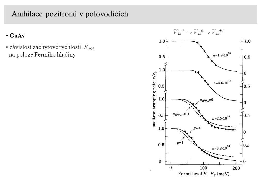Anihilace pozitronů v polovodičích GaAs závislost záchytové rychlosti K 295 na poloze Fermiho hladiny V As -1  V As 0  V As +1