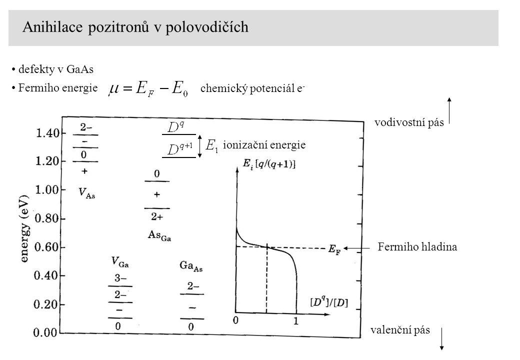 Anihilace pozitronů v polovodičích defekty v GaAs valenční pás vodivostní pás Fermiho hladina Fermiho energie chemický potenciál e - ionizační energie
