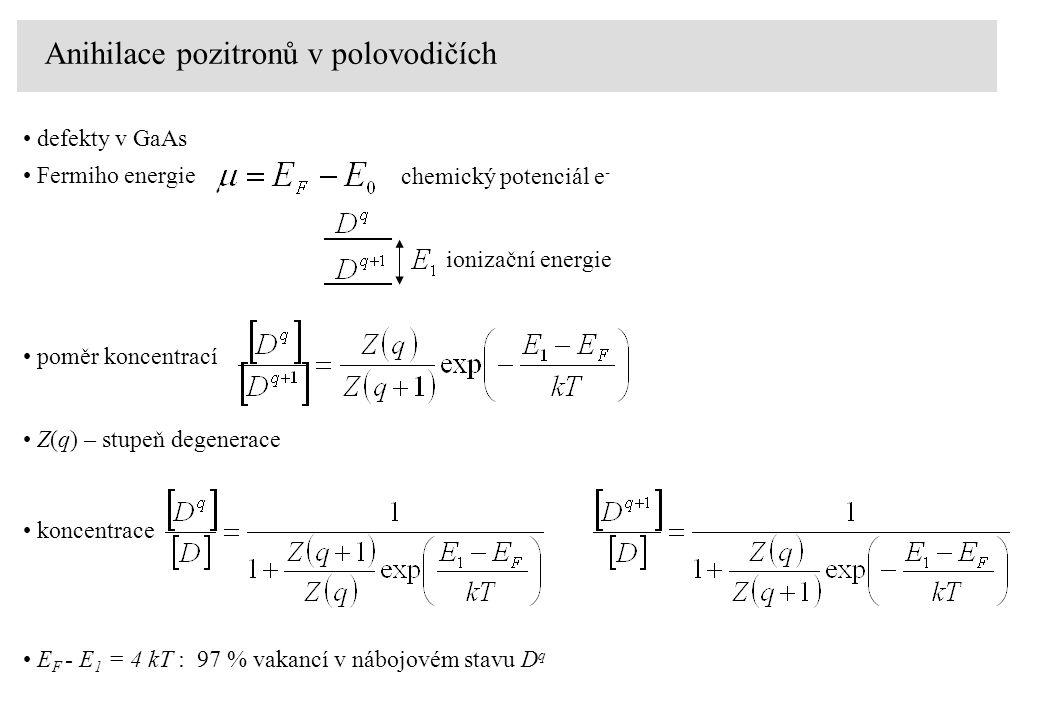 Anihilace pozitronů v polovodičích defekty v GaAs Fermiho energie chemický potenciál e - ionizační energie poměr koncentrací Z(q) – stupeň degenerace koncentrace E F - E 1 = 4 kT : 97 % vakancí v nábojovém stavu D q