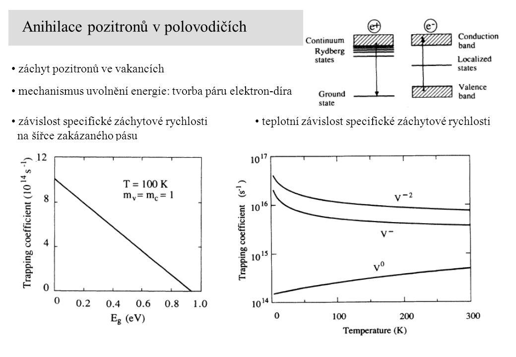 Anihilace pozitronů v polovodičích záchyt pozitronů ve vakancích závislost specifické záchytové rychlosti na šířce zakázaného pásu mechanismus uvolnění energie: tvorba páru elektron-díra teplotní závislost specifické záchytové rychlosti