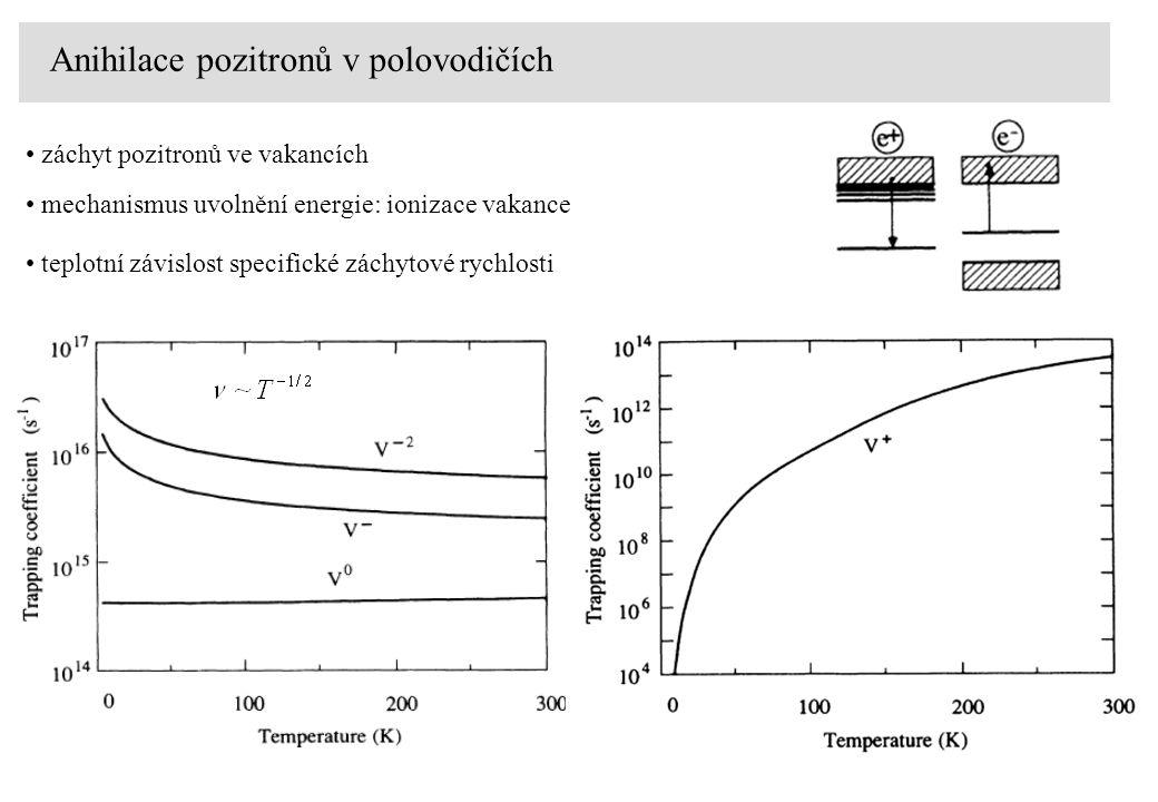 Anihilace pozitronů v polovodičích záchyt pozitronů ve vakancích mechanismus uvolnění energie: ionizace vakance teplotní závislost specifické záchytové rychlosti