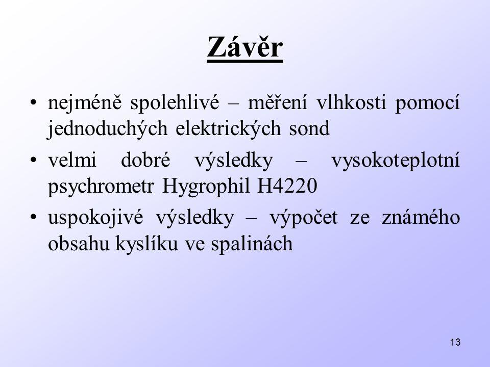 13 Závěr nejméně spolehlivé – měření vlhkosti pomocí jednoduchých elektrických sond velmi dobré výsledky – vysokoteplotní psychrometr Hygrophil H4220