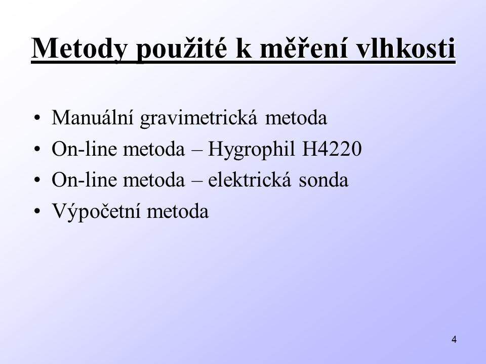4 Metody použité k měření vlhkosti Manuální gravimetrická metoda On-line metoda – Hygrophil H4220 On-line metoda – elektrická sonda Výpočetní metoda