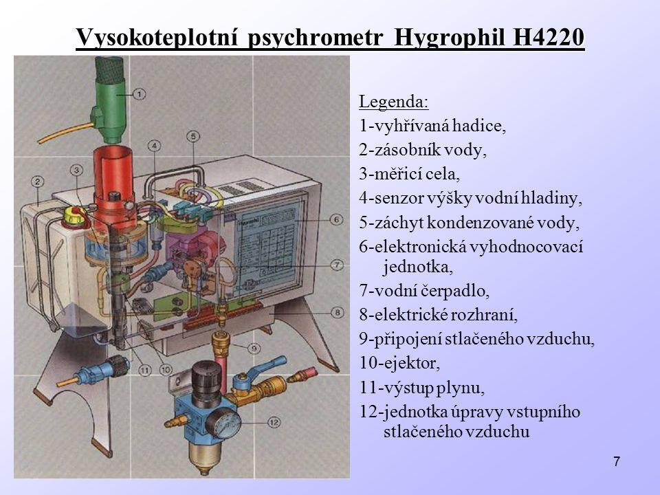 7 Vysokoteplotní psychrometr Hygrophil H4220 Legenda: 1-vyhřívaná hadice, 2-zásobník vody, 3-měřicí cela, 4-senzor výšky vodní hladiny, 5-záchyt konde