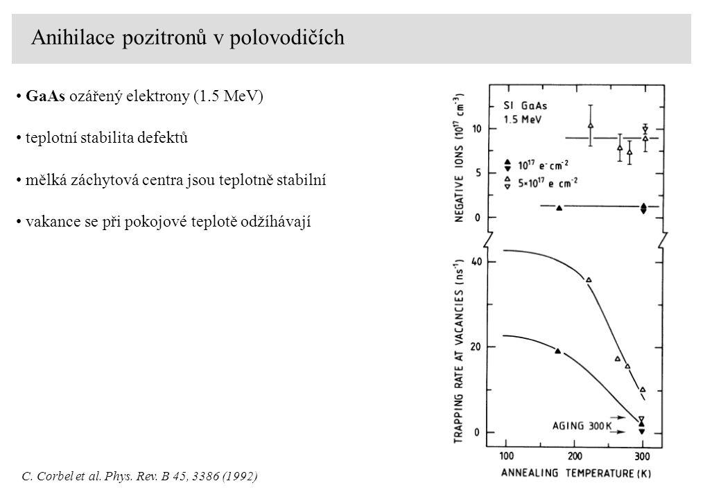 Anihilace pozitronů v polovodičích GaAs ozářený elektrony (1.5 MeV) C.