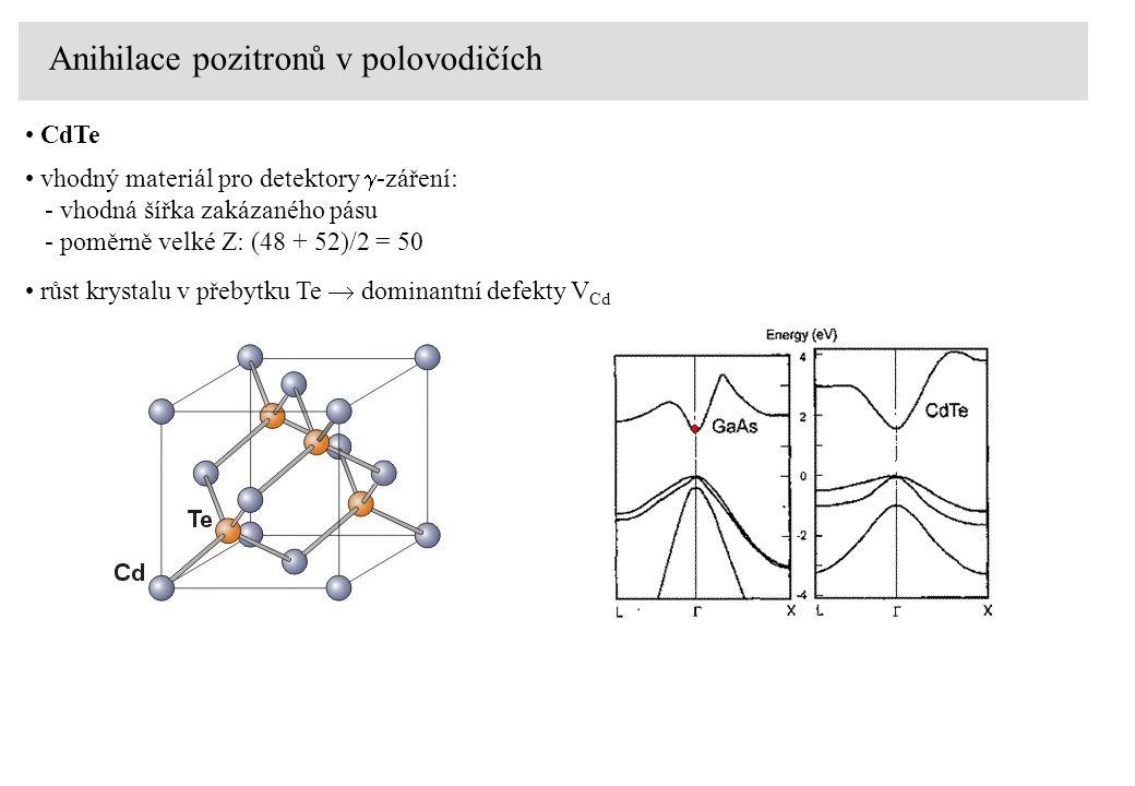 Anihilace pozitronů v polovodičích CdTe růst krystalu v přebytku Te  dominantní defekty V Cd vhodný materiál pro detektory  -záření: - vhodná šířka zakázaného pásu - poměrně velké Z: (48 + 52)/2 = 50