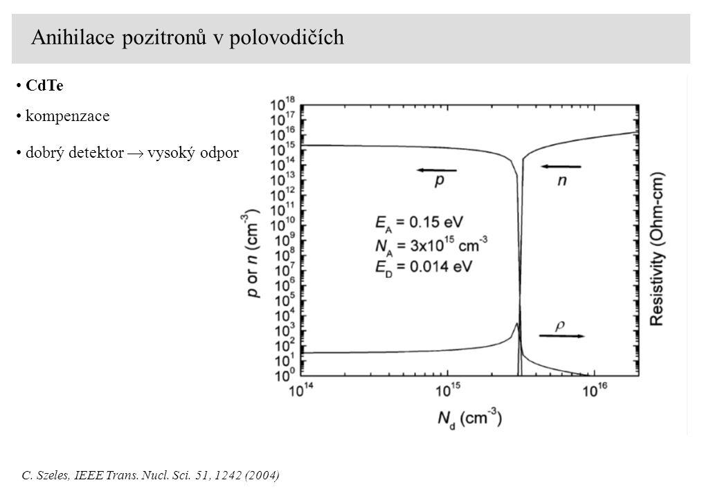 Anihilace pozitronů v polovodičích CdTe kompenzace C.