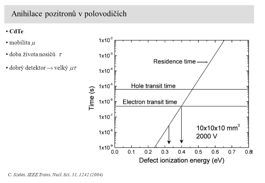 Anihilace pozitronů v polovodičích CdTe mobilita  C.