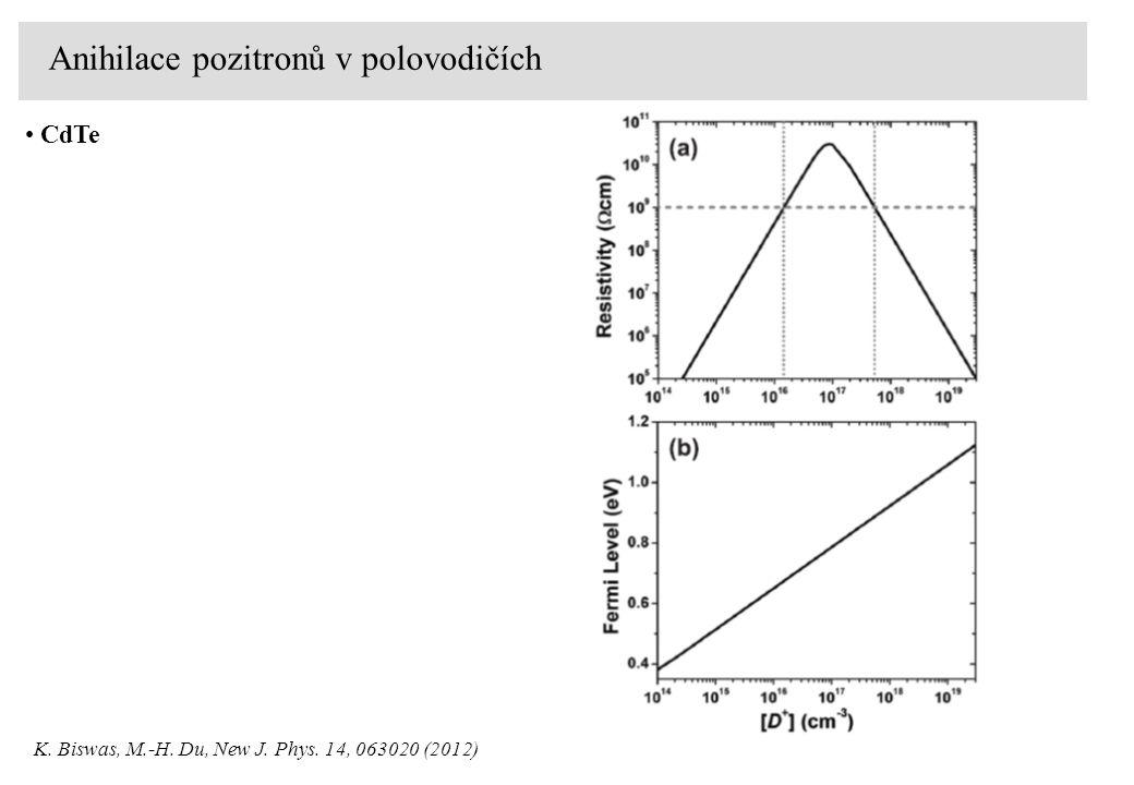 K. Biswas, M.-H. Du, New J. Phys. 14, 063020 (2012) Anihilace pozitronů v polovodičích CdTe