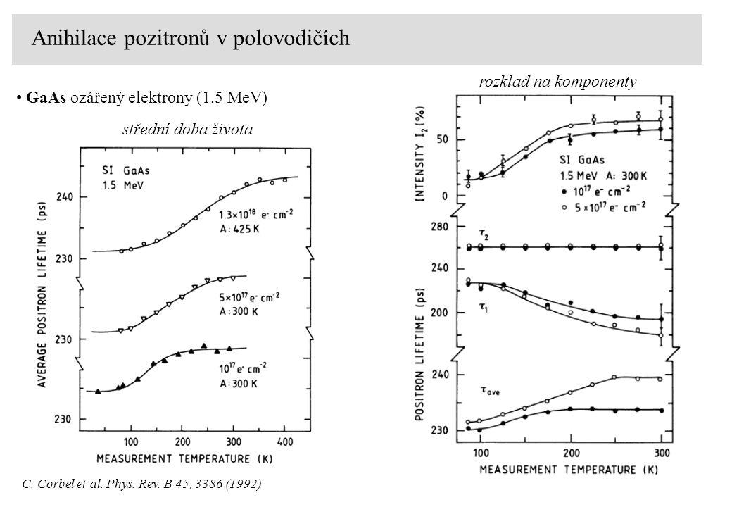 Anihilace pozitronů v polovodičích GaAs ozářený elektrony (1.5 MeV) střední doba života rozklad na komponenty C.