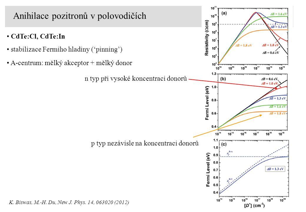 Anihilace pozitronů v polovodičích CdTe:Cl, CdTe:In stabilizace Fermiho hladiny ('pinning') K.