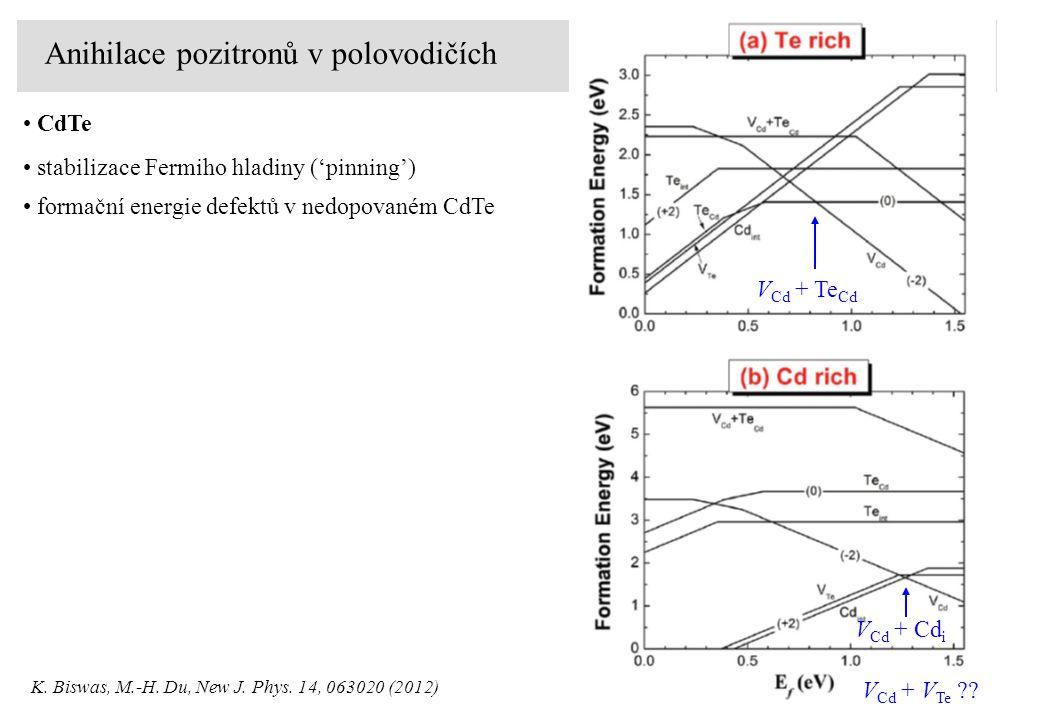 Anihilace pozitronů v polovodičích CdTe K. Biswas, M.-H.