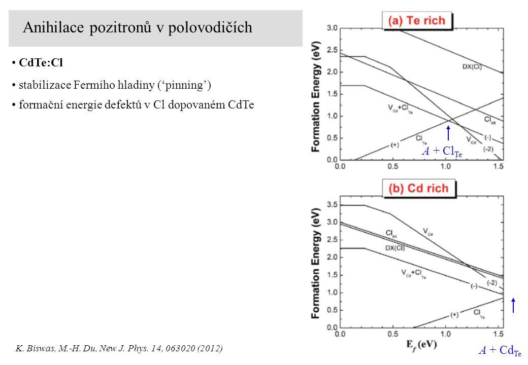 Anihilace pozitronů v polovodičích CdTe:Cl K. Biswas, M.-H.