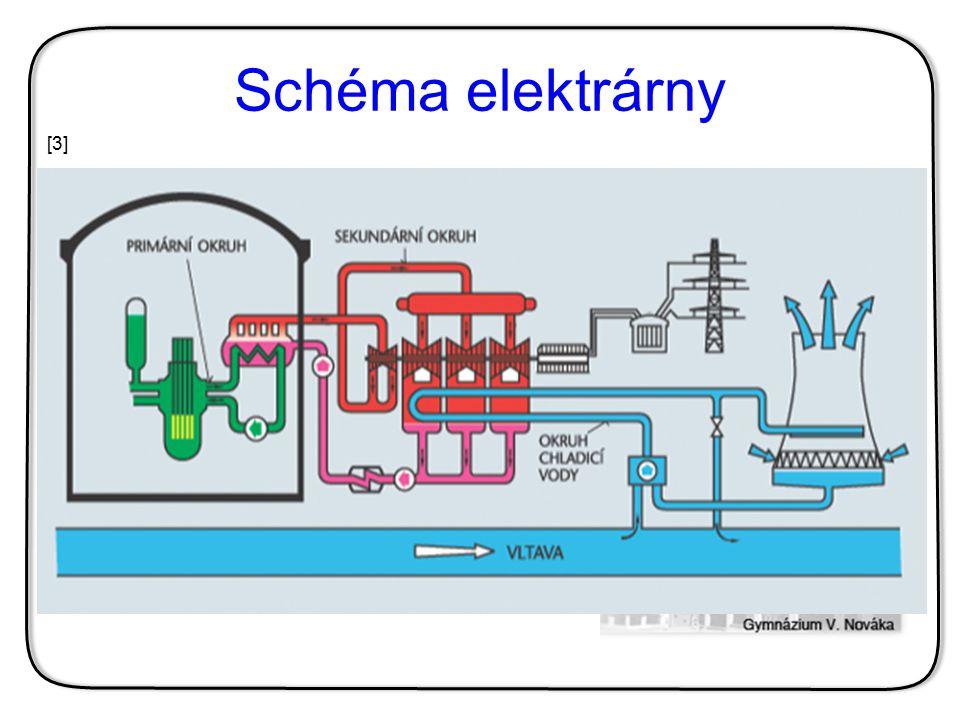 Schéma elektrárny [3][3]