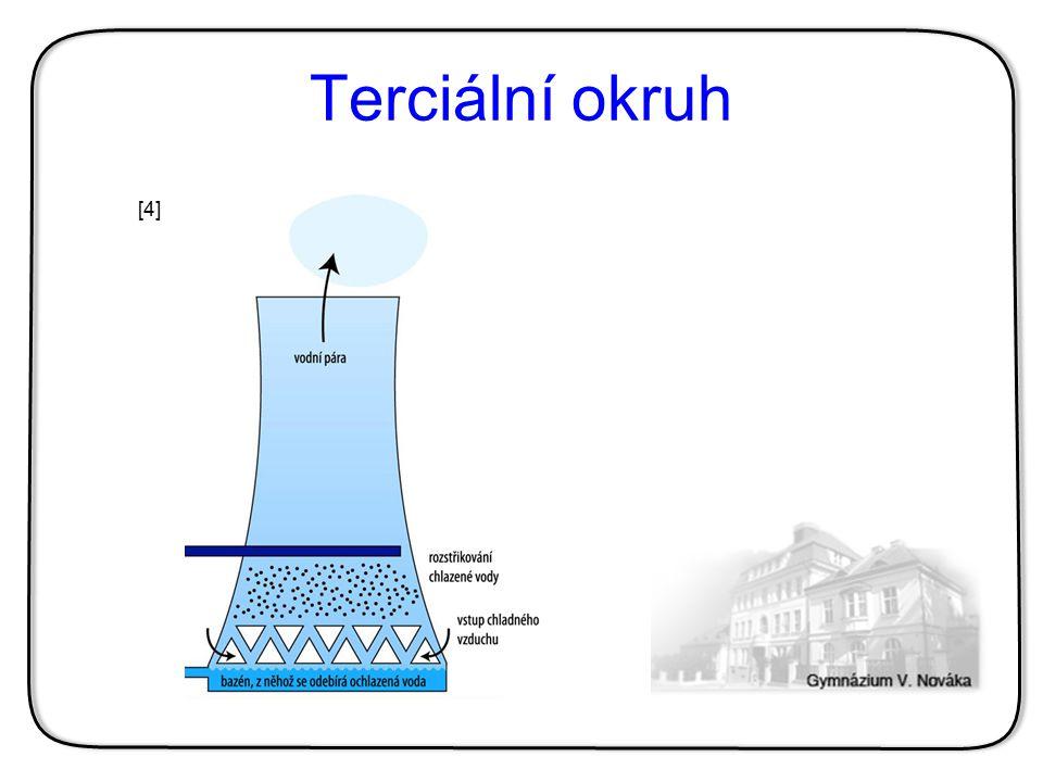 Terciální okruh [4][4]