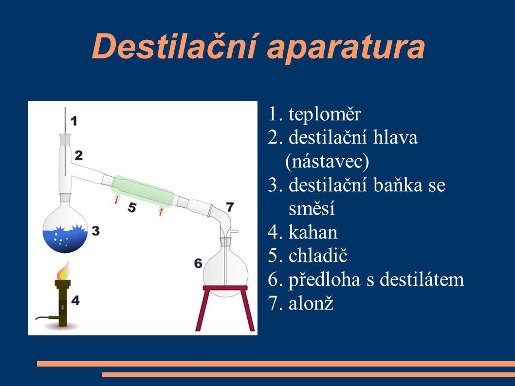 Destilační aparatura 1. teploměr 2. destilační hlava (nástavec) 3. destilační baňka se směsí 4. kahan 5. chladič 6. předloha s destilátem 7. alonž