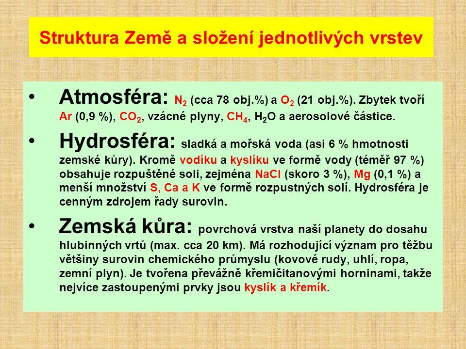 Struktura Země a složení jednotlivých vrstev Atmosféra: N 2 (cca 78 obj.%) a O 2 (21 obj.%).