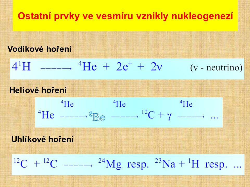 Ostatní prvky ve vesmíru vznikly nukleogenezí Vodíkové hoření Heliové hoření Uhlíkové hoření