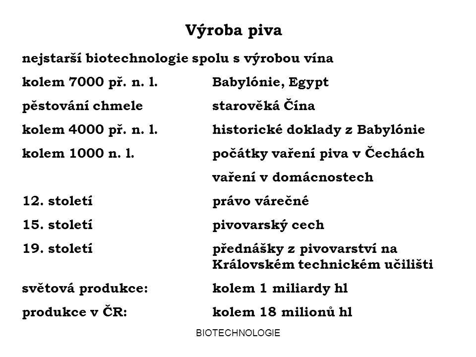 BIOTECHNOLOGIE Výroba piva nejstarší biotechnologie spolu s výrobou vína kolem 7000 př.