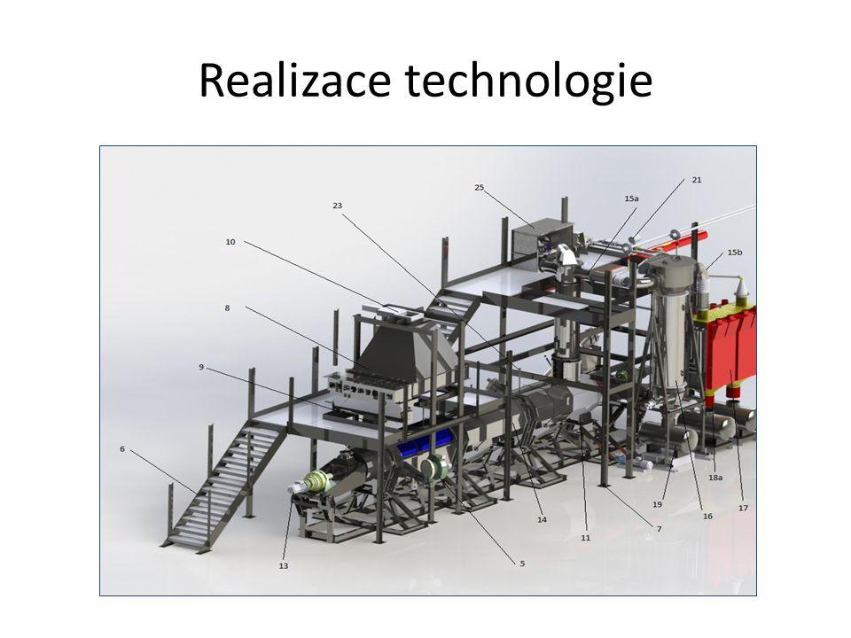 Realizace technologie