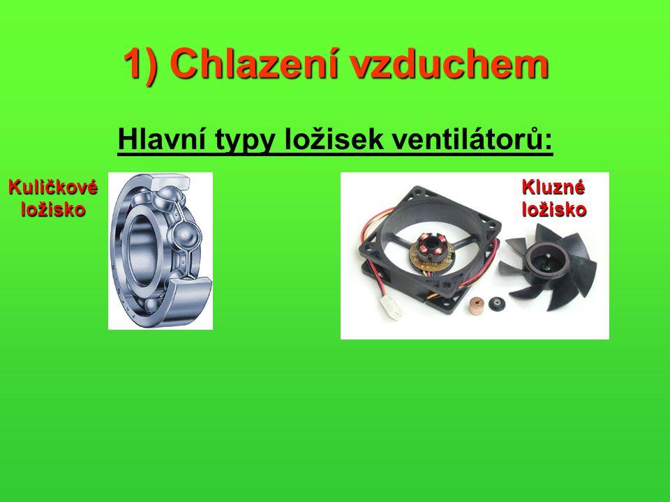 1) Chlazení vzduchem Hlavní typy ložisek ventilátorů: Kuličkové ložisko Kluzné ložisko