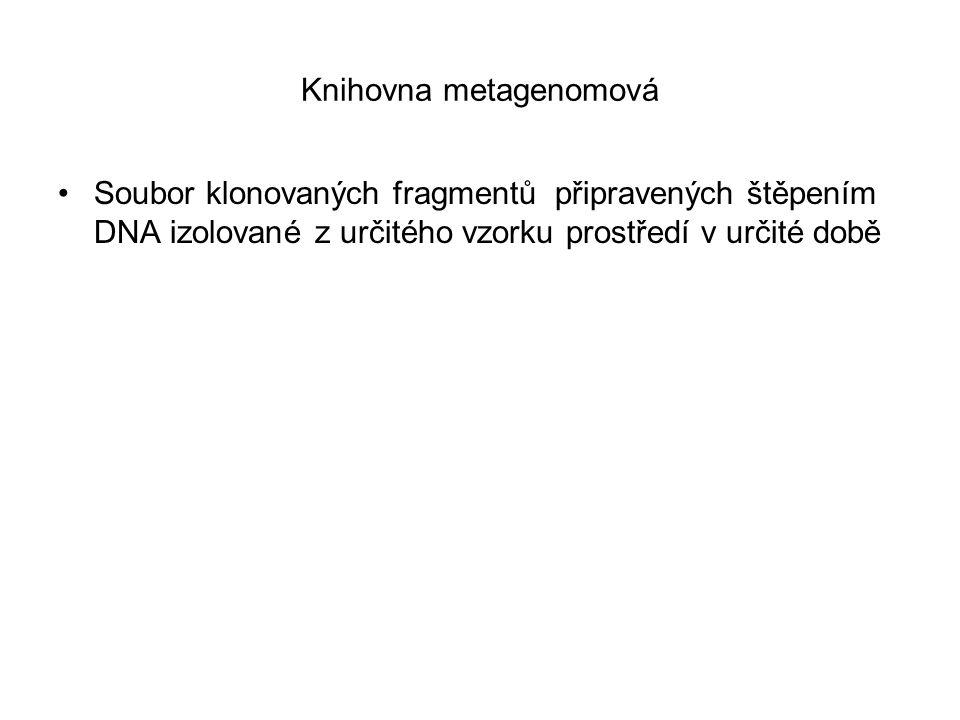 Knihovna metagenomová Soubor klonovaných fragmentů připravených štěpením DNA izolované z určitého vzorku prostředí v určité době