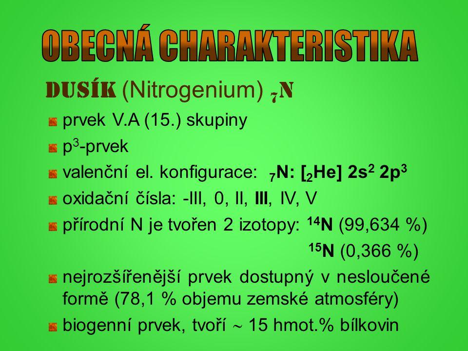 Dusík (Nitrogenium) 7 N prvek V.A (15.) skupiny p 3 -prvek valenční el. konfigurace: 7 N: [ 2 He] 2s 2 2p 3 oxidační čísla: -III, 0, II, III, IV, V př
