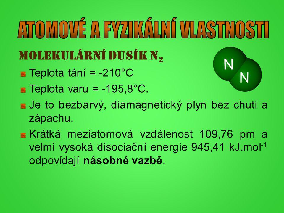 Molekulární dusík n 2 Teplota tání = -210°C Teplota varu = -195,8°C. Je to bezbarvý, diamagnetický plyn bez chuti a zápachu. Krátká meziatomová vzdále