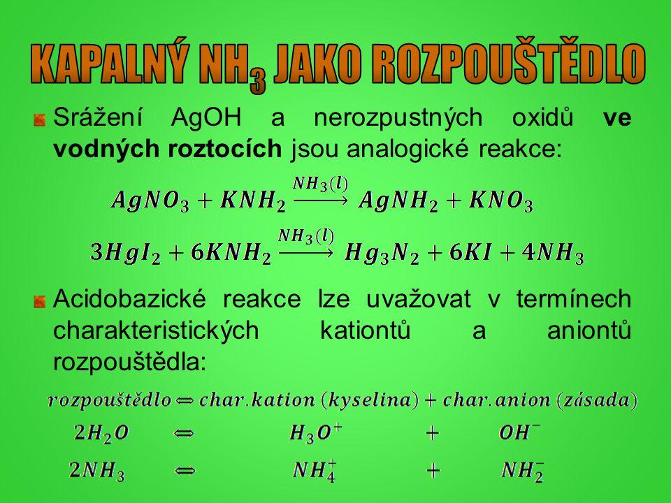 Srážení AgOH a nerozpustných oxidů ve vodných roztocích jsou analogické reakce: Acidobazické reakce lze uvažovat v termínech charakteristických kation