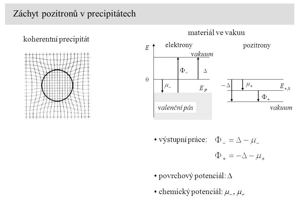 koherentní precipitát Záchyt pozitronů v precipitátech výstupní práce: povrchový potenciál:  chemický potenciál:     elektrony pozitrony valenční pás vakuum materiál ve vakuu