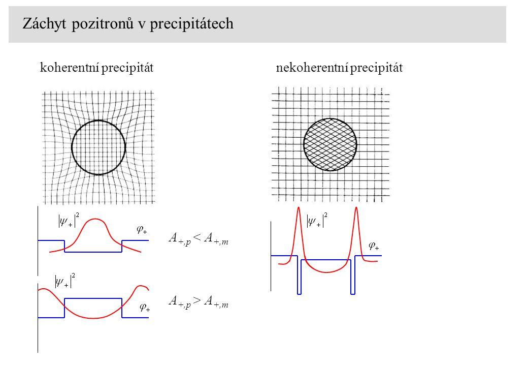 koherentní precipitát Záchyt pozitronů v precipitátech A +,p < A +,m A +,p > A +,m nekoherentní precipitát