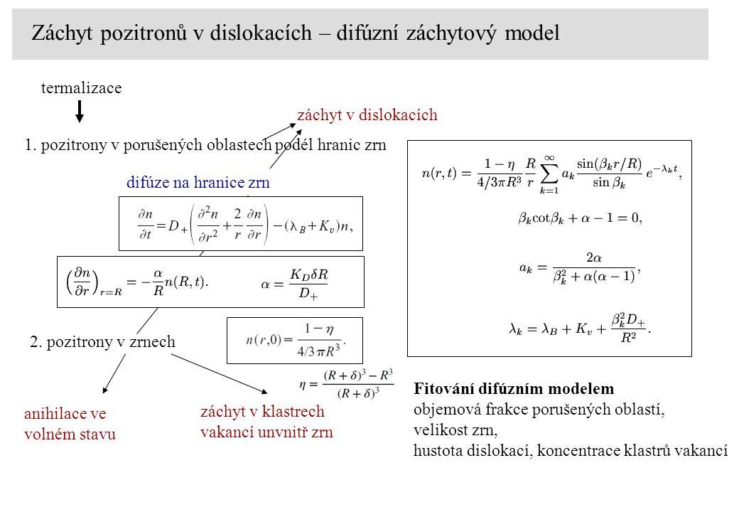 Temperature [ o C ] 200300400500 2R [ nm ] 0 500 1000 1500 2000 2500 3000  [ % ] 0 10 20 30 40 50 recrystallization aktivační energie: Q = 96(10) kJ / mol migrace rovnovážných hranic zrn v Cu: Q = 107 kJ / mol HPT deformovaná Cu, p = 3 GPa, N = 6 Záchyt pozitronů v dislokacích – difúzní záchytový model