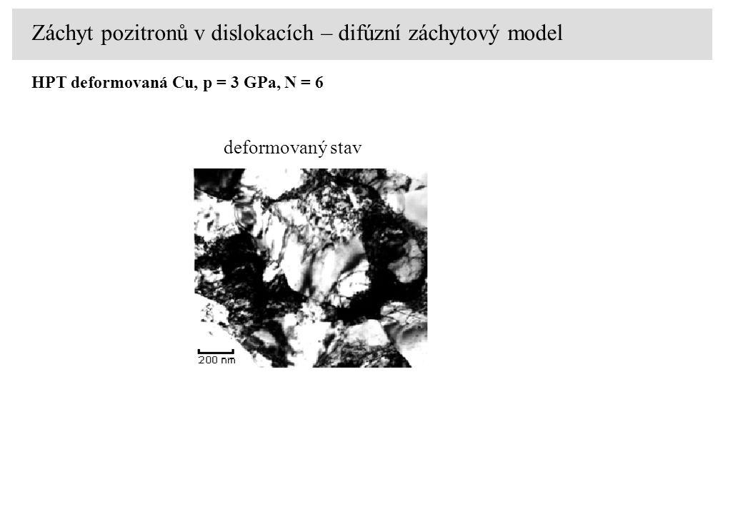 deformovaný stav HPT deformovaná Cu, p = 3 GPa, N = 6 Záchyt pozitronů v dislokacích – difúzní záchytový model
