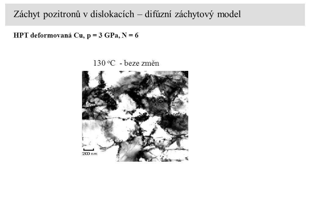 as-prepared state130 o C - no change 160 o C – abnormální růst zrn HPT deformovaná Cu, p = 3 GPa, N = 6 Záchyt pozitronů v dislokacích – difúzní záchytový model