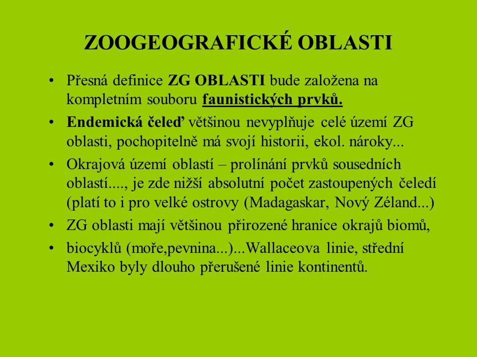 ZOOGEOGRAFICKÉ OBLASTI Nezávislý, specifický vývoj každé zoogeografické oblasti (ZGO) je podmíněn také nerovnoměrným vymíráním široce rozšířených čeledí, např.Camelidae, Tapiridae,..