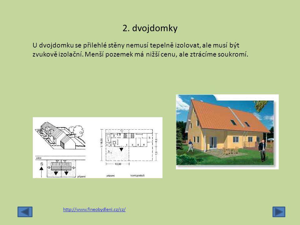 2. dvojdomky http://www.fineobydleni.cz/cz/ U dvojdomku se přilehlé stěny nemusí tepelně izolovat, ale musí být zvukově izolační. Menší pozemek má niž
