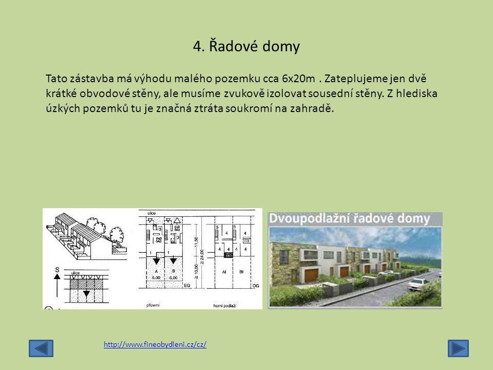 5.Atriové domy Plocha pozemku je malá, ale oproti řadovému domu je pozemek široký.