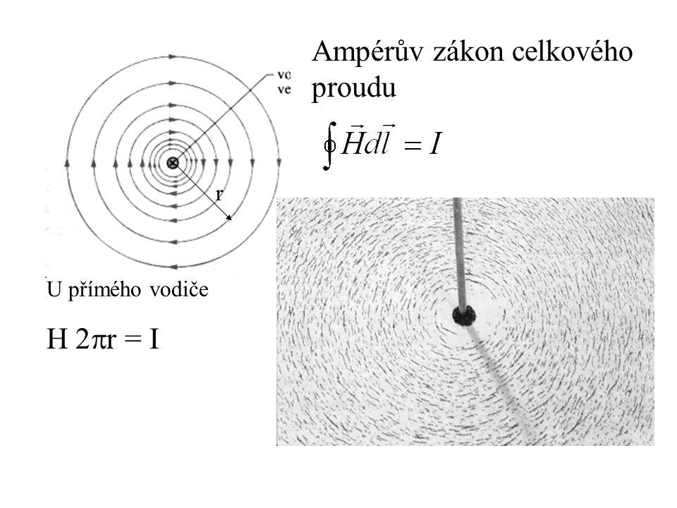 Ampérův zákon celkového proudu U přímého vodiče H 2  r = I r