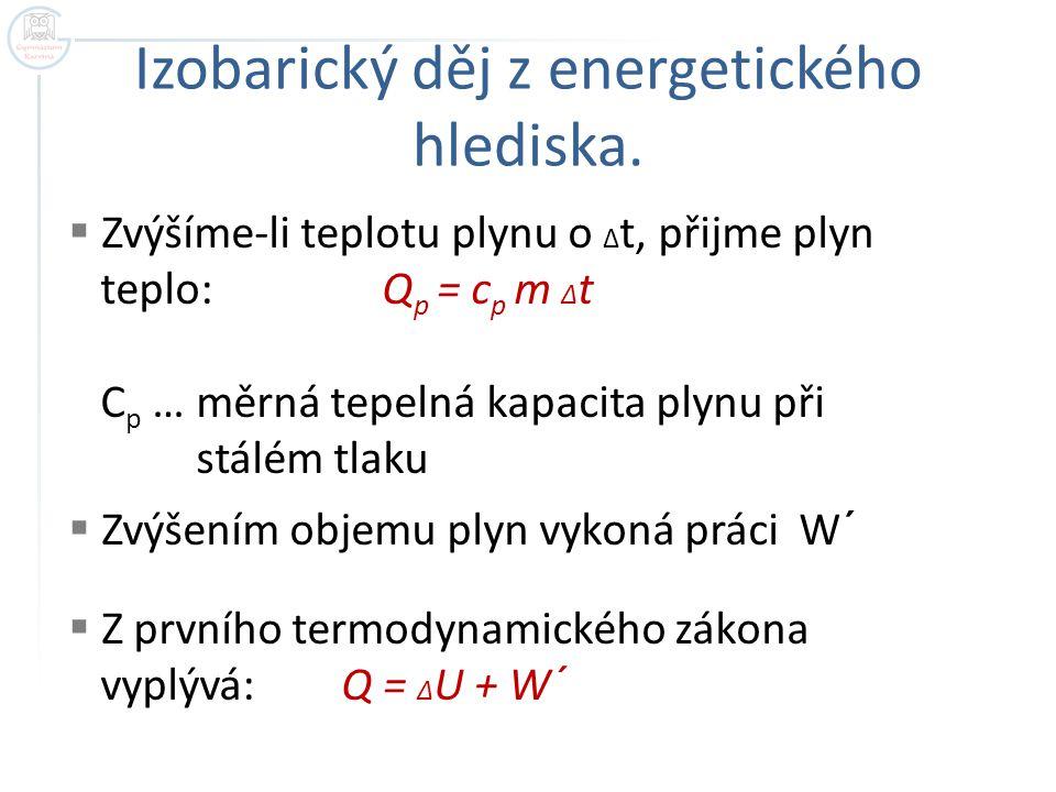 Izobarický děj z energetického hlediska.  Zvýšíme-li teplotu plynu o Δ t, přijme plyn teplo: Q p = c p m Δ t C p … měrná tepelná kapacita plynu při s